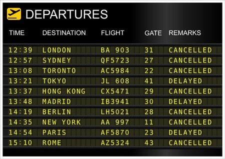 Departure Delays